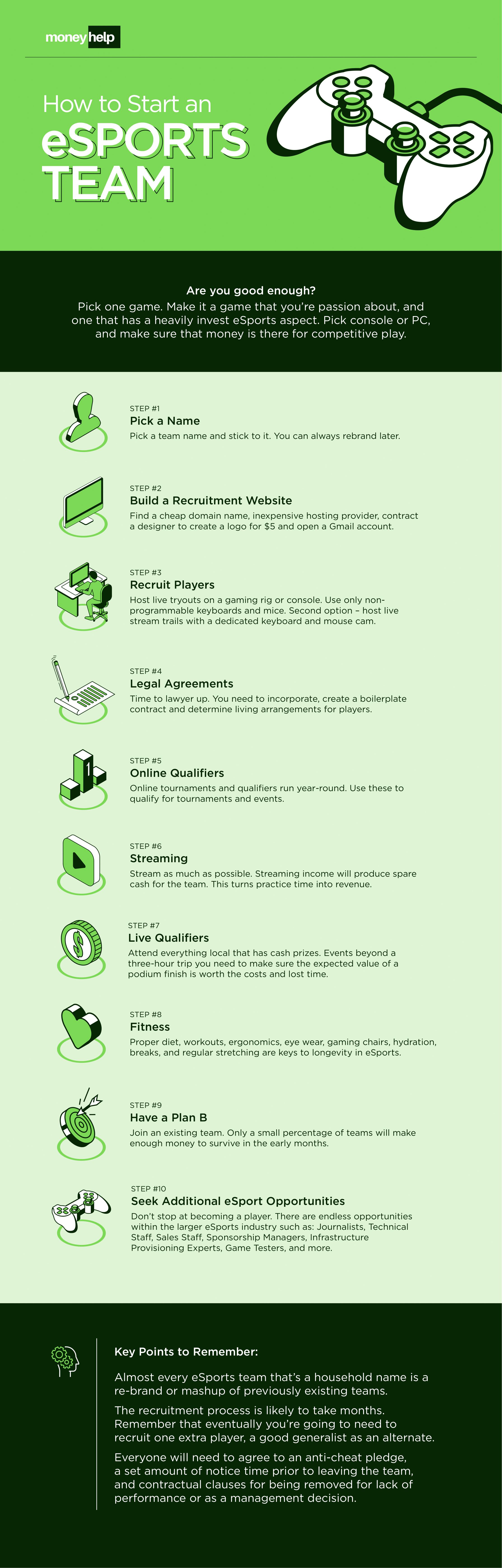 start an esports team infographic